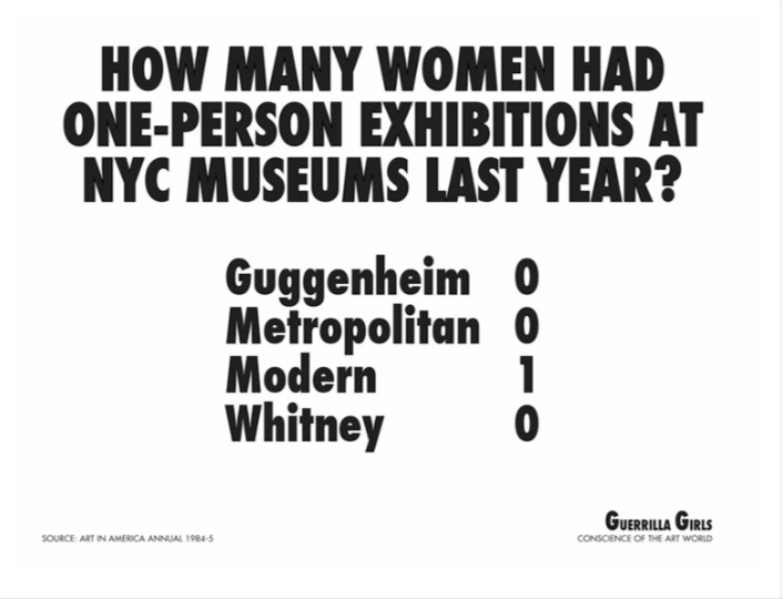 How Many Women Artists Had One-Person Exhibitions in NYC Art Museums Last Year?1985