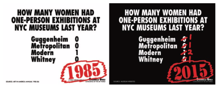 How Many Women Had Solo Shows At NYC Museums? Recount2015(NYC Street Campaign)