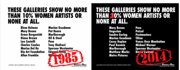 These Galleries Show No More Than 10% Women Artists Or None At All Recount2015(NYC Street Campaign)